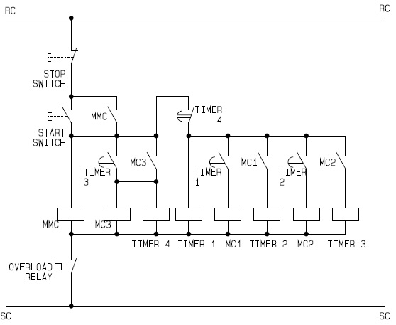 Plc Control Wiring Diagram Plc Motor Control Wiring Diagram Wiring