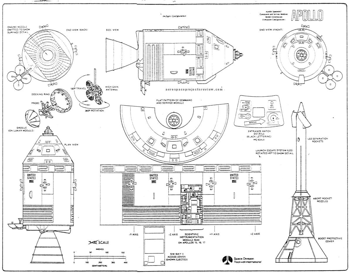 Exo Cruiser: SM Service Module (Part 10, Apollo Control