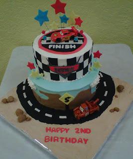 Cheap Birthday Cakes Milton Keynes