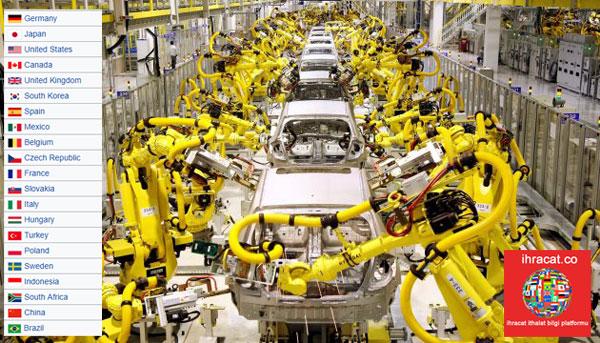 otomobil üreticisi ülkeler