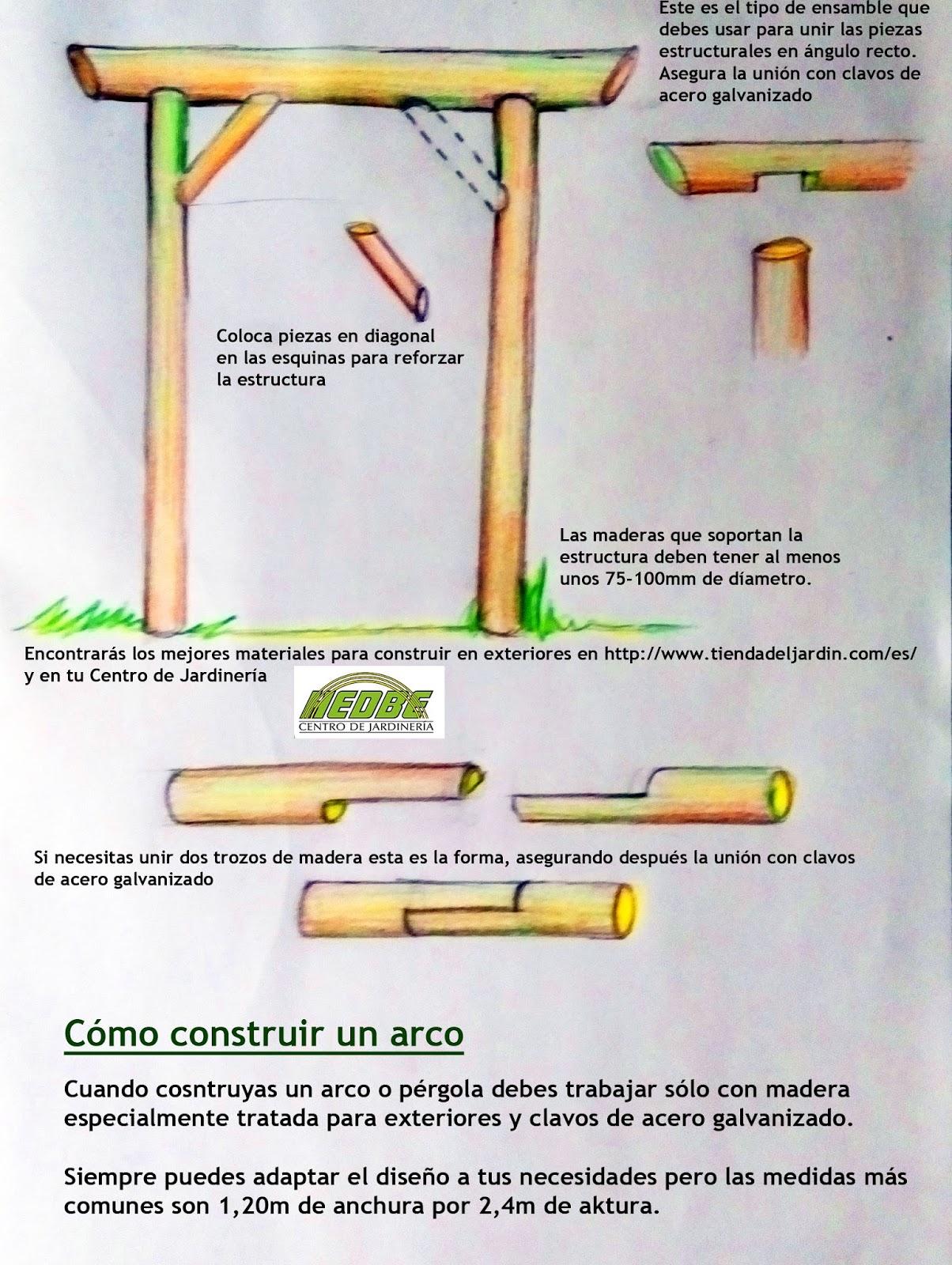 Todo para tu jardín: Construcciones en tu jardín: arcos y pérgolas