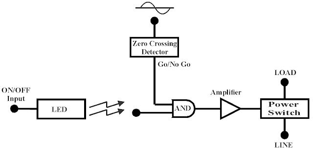 blok diagram internet dan cara kerjanya