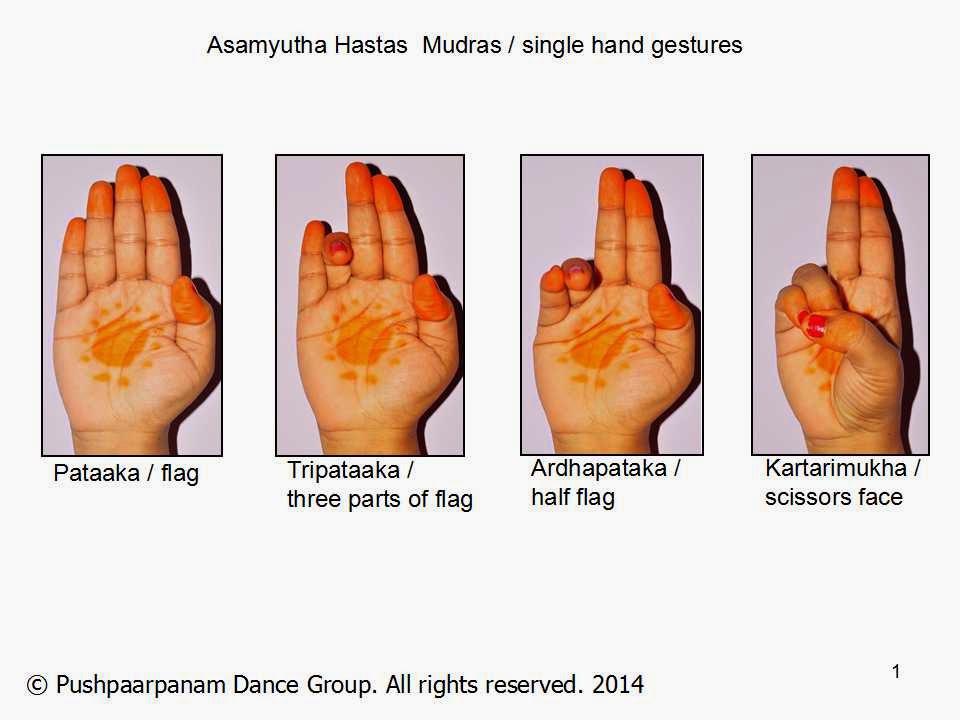 Pushpaarpanam Dance Group: #12 Single Hand Mudras / Asamyuta