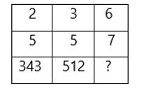 SSC CHSL Quiz : General Intelligence | 05 - 03 - 18