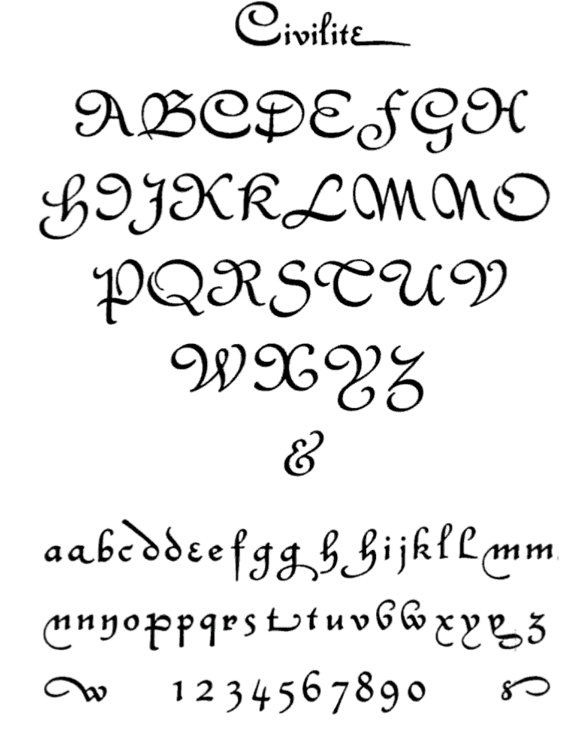 French Calligraphy Alphabet on French Script Handwriting