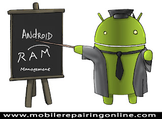 Androids RAM management