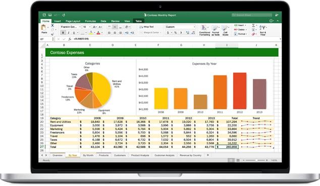 150 Plantillas en Excel de Contabilidad, Finanzas y Gestión