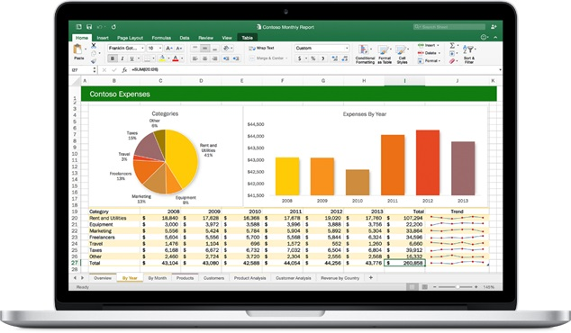 Plantillas en Excel de Contabilidad, Finanzas y Gestión Empresarial