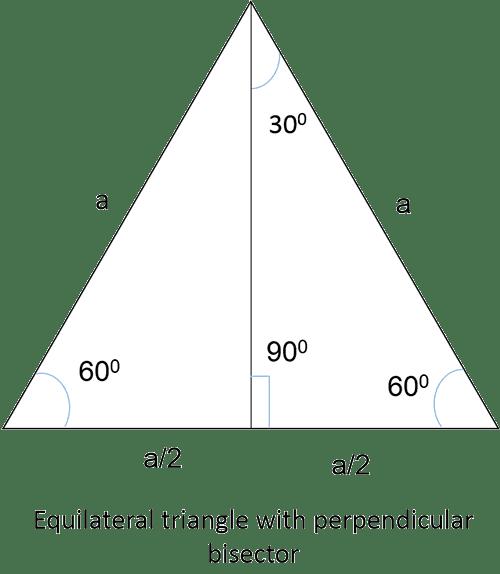 Tigonometric-ratio-calculation