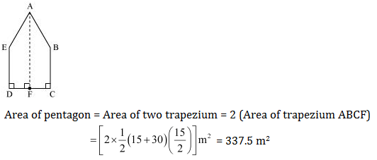 Mensuration - 8th CBSE Math NCERT Solutions of Chapter 11 Exercise 11.2 Question 10