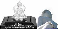 #5 Teori Masuk Dan Berkembangnya Agama Hindu-Budha Di Indonesia