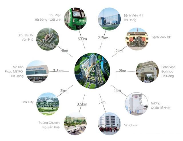 vị trí liên kết vùng dự án Roman Plaza Hải Phát