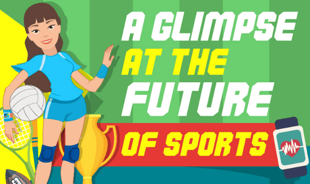 A Glimpse At The Future Of Sports