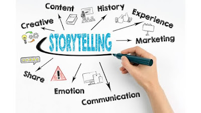 5 Istilah Modern dalam Marketing yang Berpengaruh Besar bagi Strategi Pemasaran