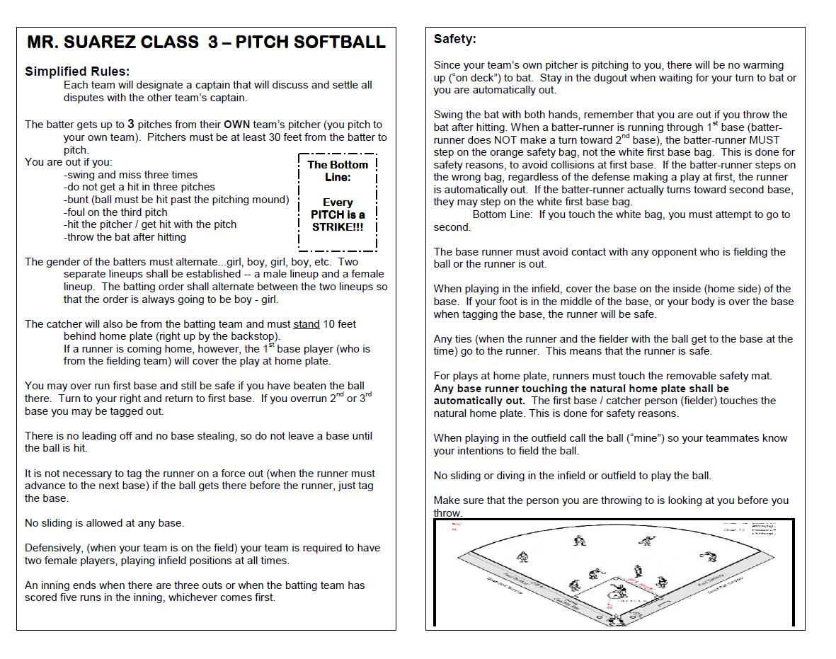 Mr suarezs physical education blog mr suarezs class 3 pitch mr suarezs class 3 pitch softball handout malvernweather Choice Image