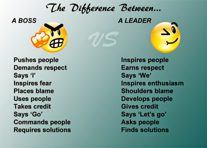7 Characteristics That Separate A Boss From A Leader