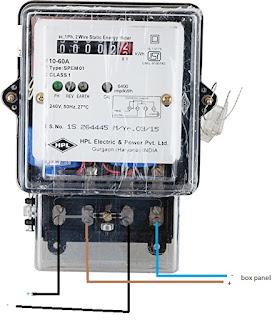 kwh meter,kwh listrik,arus listrik,pencurian arus listrik