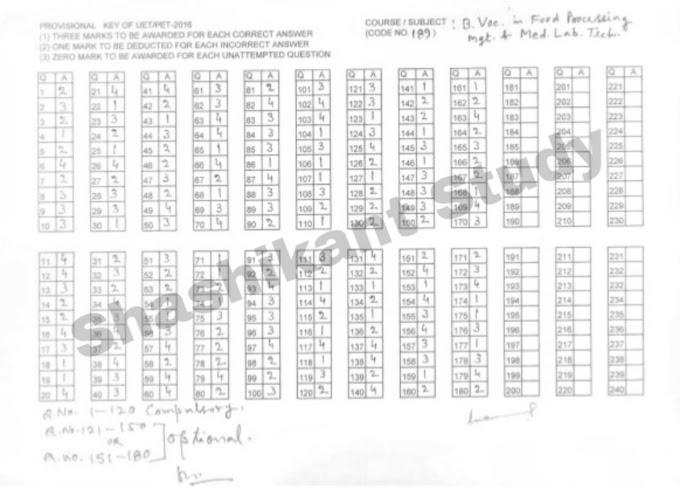 BHU UET B.Voc Food Processing & Medical Lab Tech Answer Key