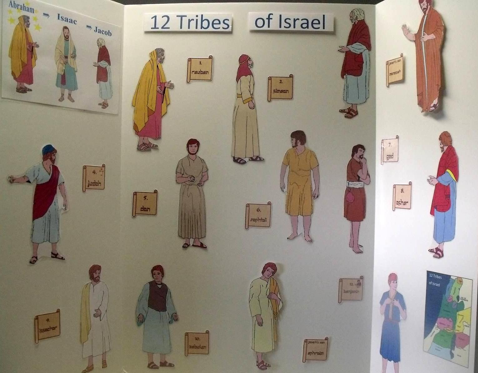 Bible Fun For Kids The 12 Sons Of Jacob Vs The 12 Tribes