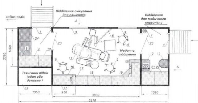 Схема розташування функціональних відділень в контейнері (кузові) КРС індивідуальної розробки (варіант)