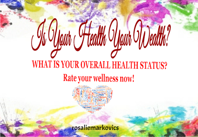 Rate your overall wellness