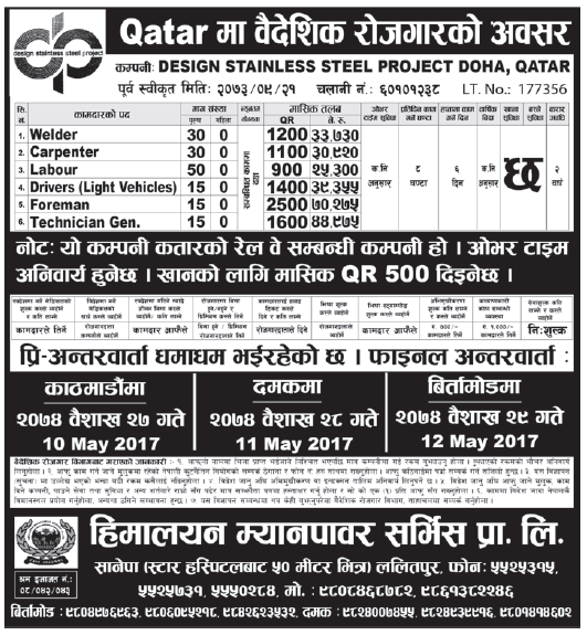 Jobs in Qatar for Nepali, Salary Rs 70,275