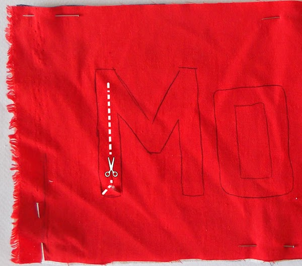 mola course, mola tutorials, mola instructions, mola art, kuna indians
