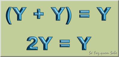 Quadro da postagem Demonstrando que 2 = 1 mostrando que (y + y) = y e portanto 2y = y