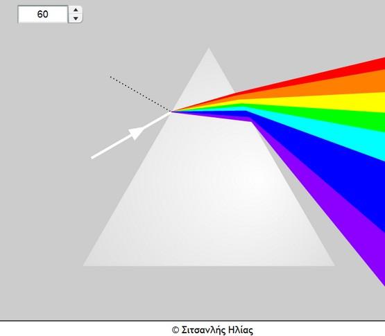 http://daskalosa.eu/physics_st/prisma.swf