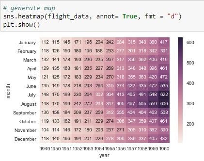 Python Advanced- Plotting with seaborn