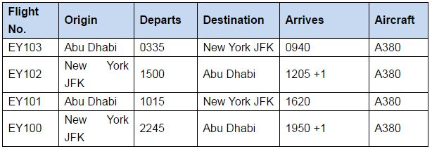 Etihad Airways doubles A380 service  to New York JFK​
