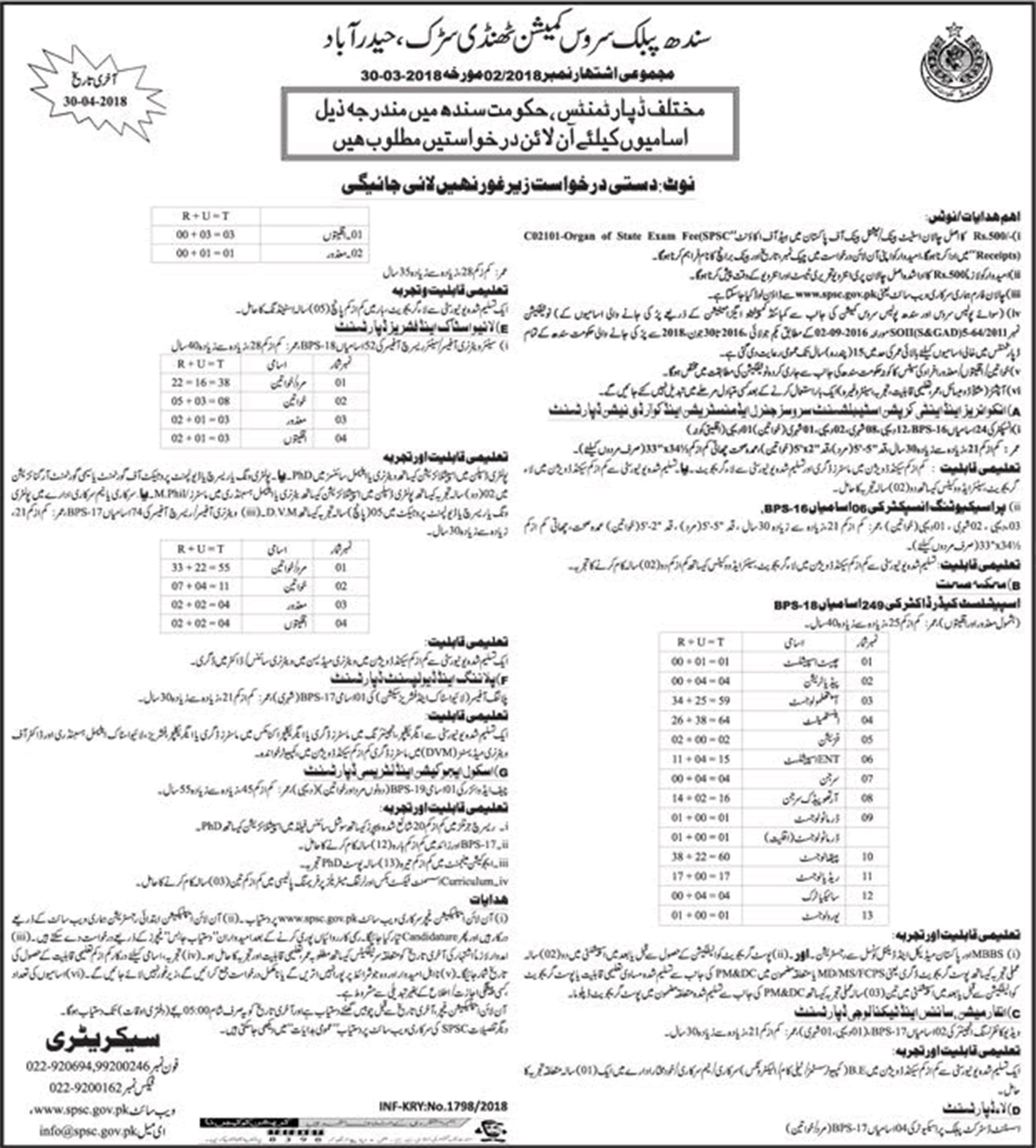 Jobs In Sindh Public Service Commission SPSC April 2018 - Apply Online