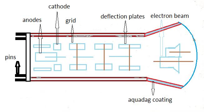 wiring diagramsony xplod cdx l410xsony xplod cdx fw570sony cdxwiring diagramsony xplod cdx l410xsony xplod cdx fw570sony cdx 4working diagram of the cathode ray tube