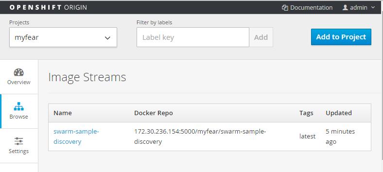 Running Any Docker Image On OpenShift Origin