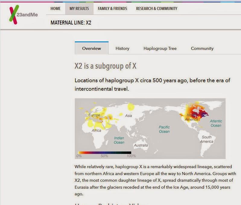 My ancestral meanderings    : My results from 23andMe