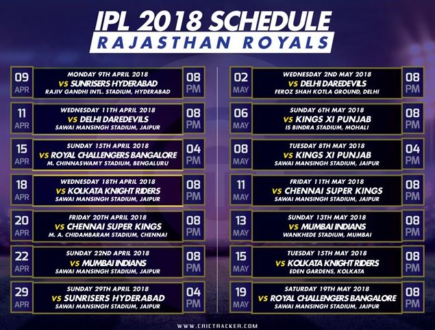 Rajasthan Royals IPL 2018 Schedule and Games