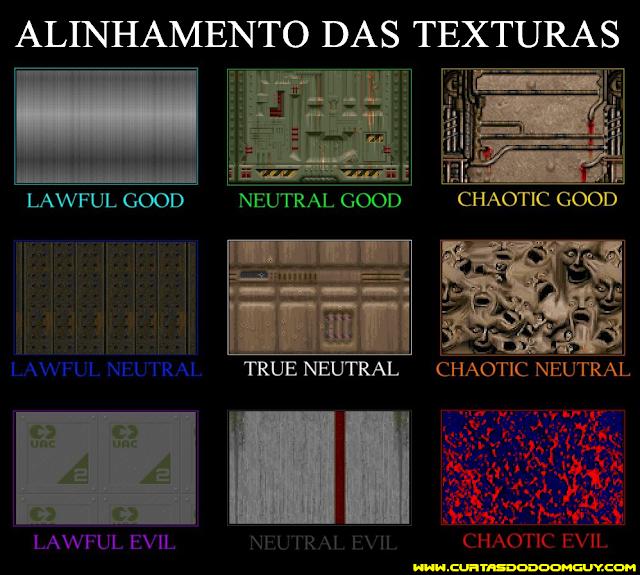 Alinhamento das texturas