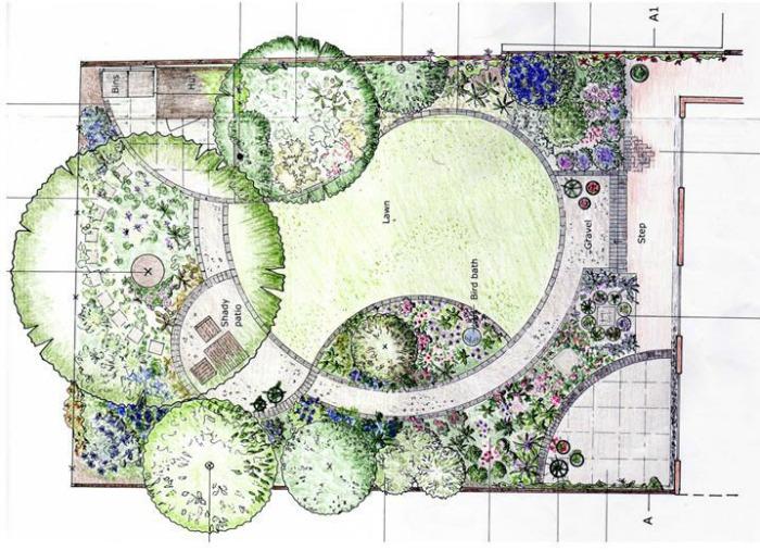 10 dise os para jardines peque os guia de jardin for Programa diseno de jardines