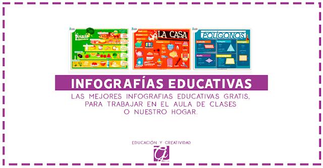 Infografíais educativas gratis