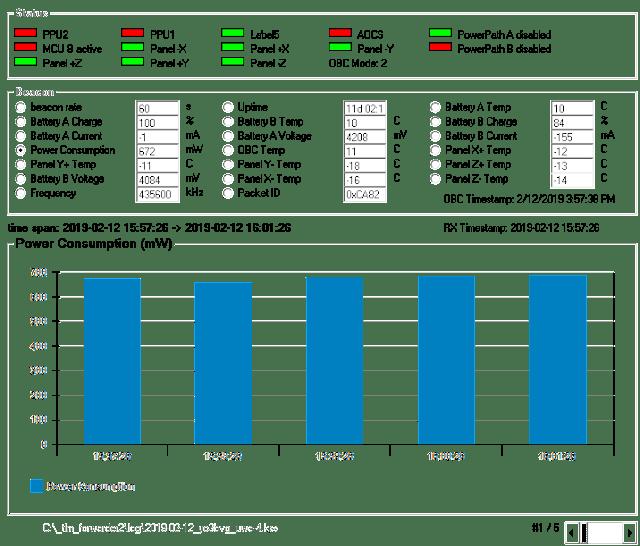 UWE-4 1557 UTC Feb 12 2019