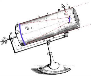 телескоп-рефрактор системы Ньютона
