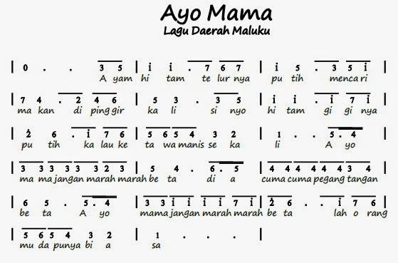 Not Angka Pianika Lagu Ayo Mama