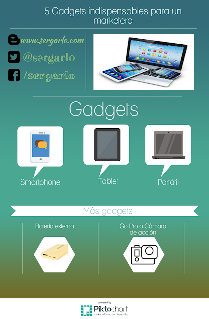 Infografía, Infographic, gadgets, Marketeros, Marketing,