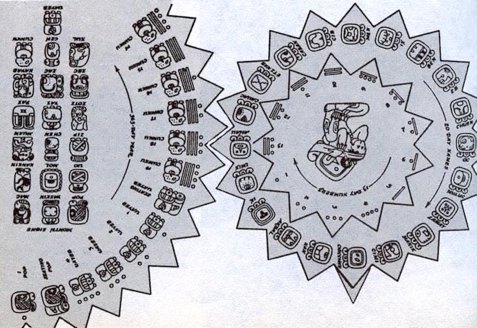 Calendario Maya Gravidanza.Pensiero E Filosofia Il Calendario Maya Astronomia