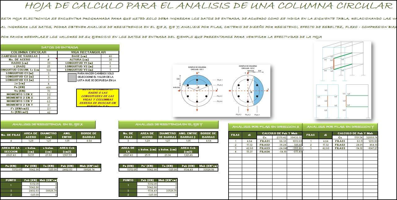 Análisis columna circular