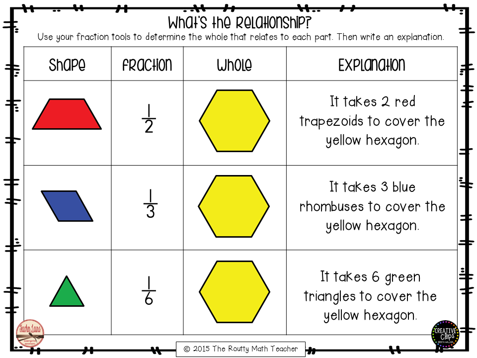 Thursday Tool School Understanding Fractions Parts and Wholes – Pattern Block Fractions Worksheet