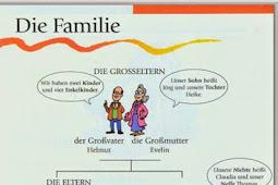 Contoh Menceritakan Keluarga dalam Bahasa Jerman ( Possessivpronomen)