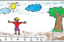 Rangkuman Materi Matematika Kelas 3 SD Tengah Semester 1 (Mid Semester Gasal)