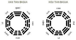 Sobre el I Ching el libro de las mutaciones