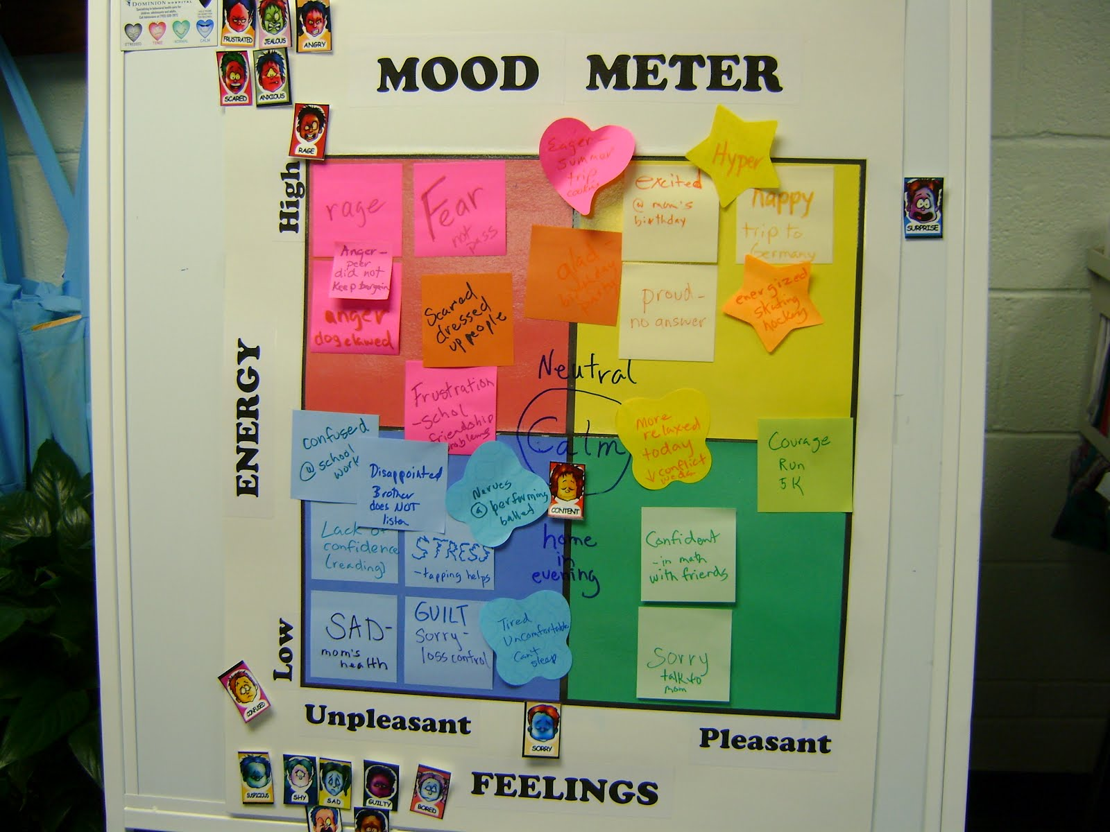 Elementary Counseling Blog Label And Express Emotions
